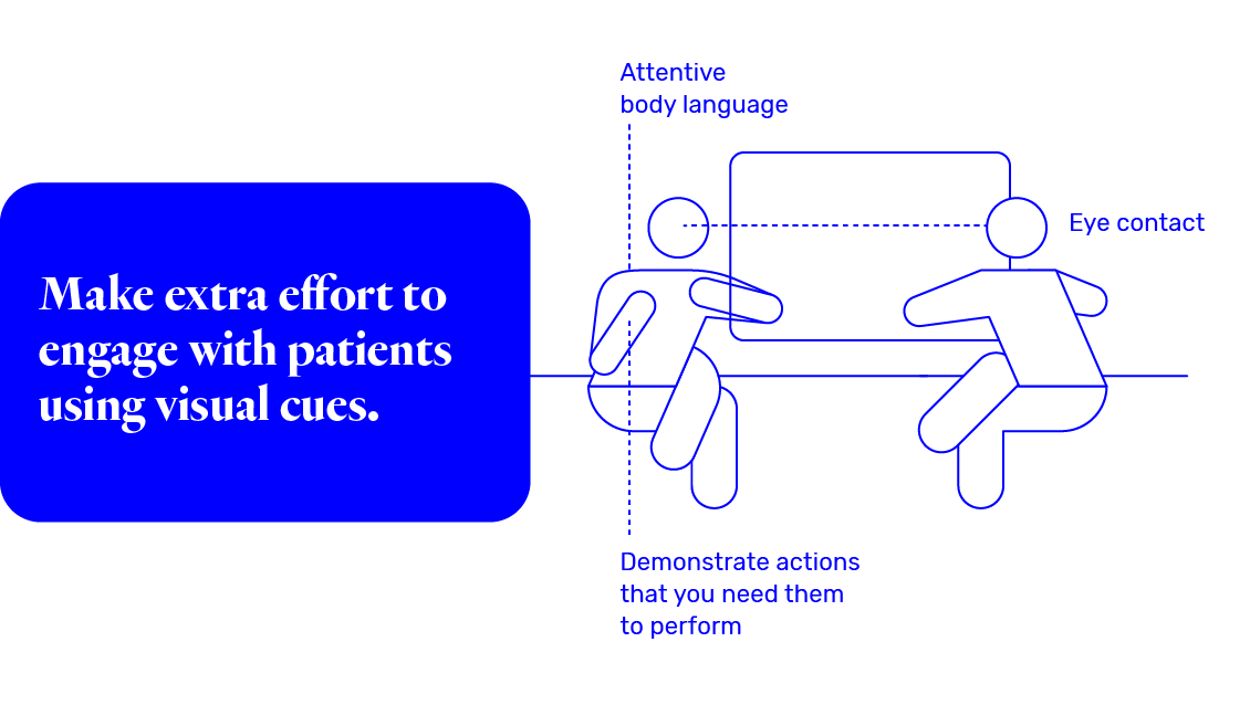 Make extra effort to engage with patients using visual cues. - Attentive body language, Eye contact, Demonstrate actions that you need them to perform