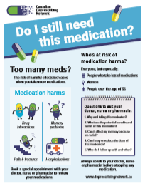 Poster on medication safety