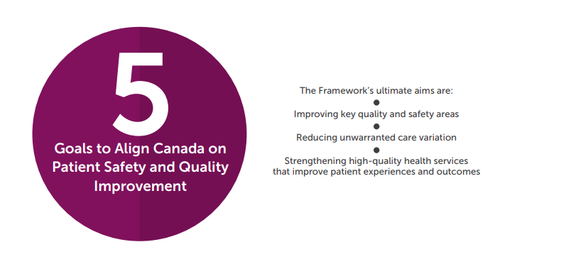 Five goals to align Canada on Patient Safety and Quality Improvement.